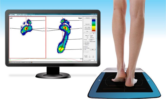 foot scanning plate